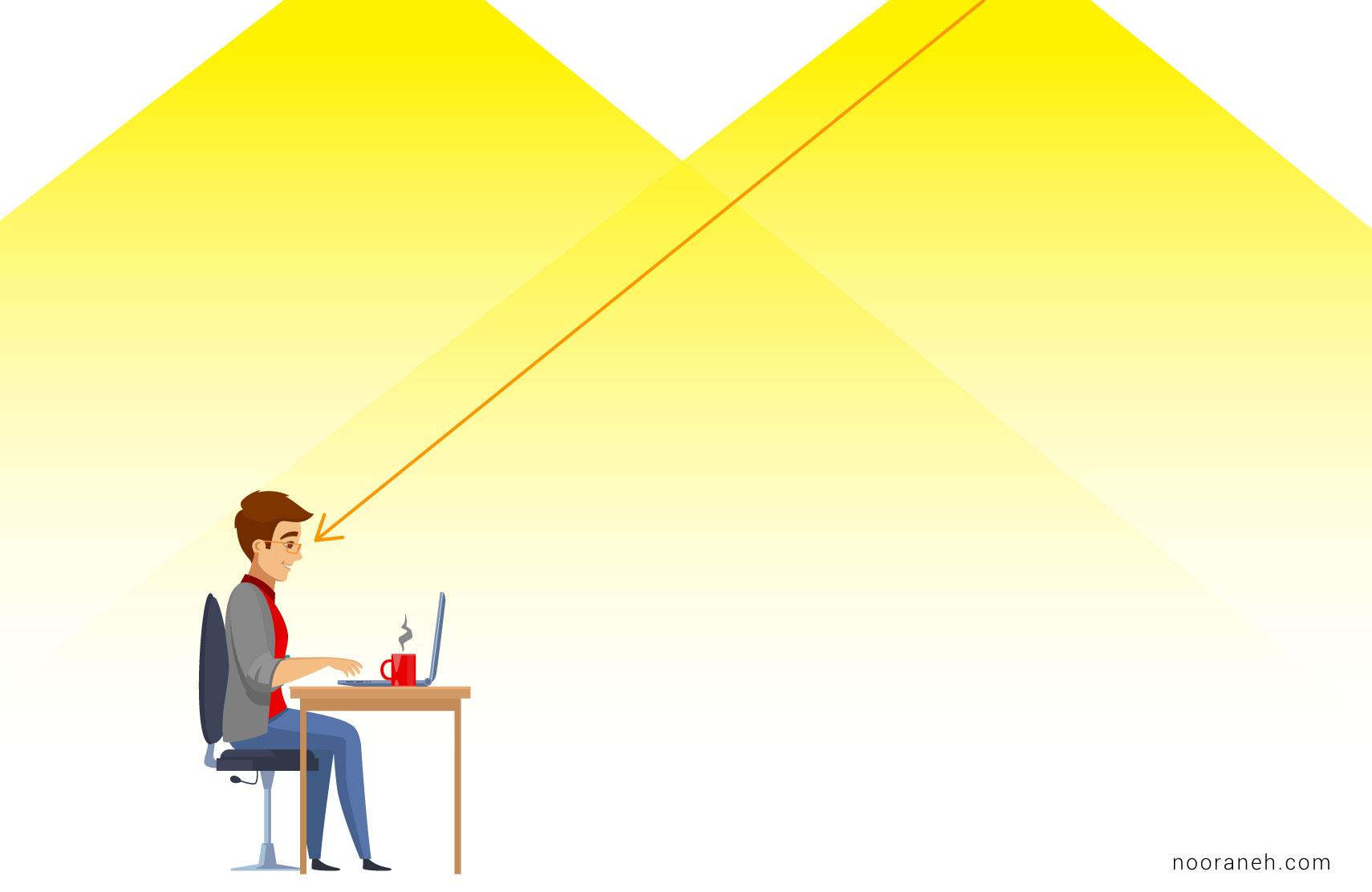 تصویر خیرگی مستقیم UGR - نورپردازی نورانه